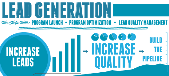 Demand-Generation