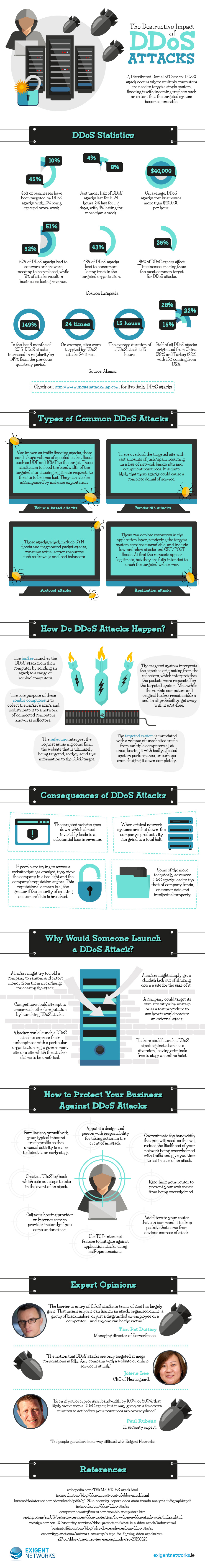DDoD-Attacks-Infographic