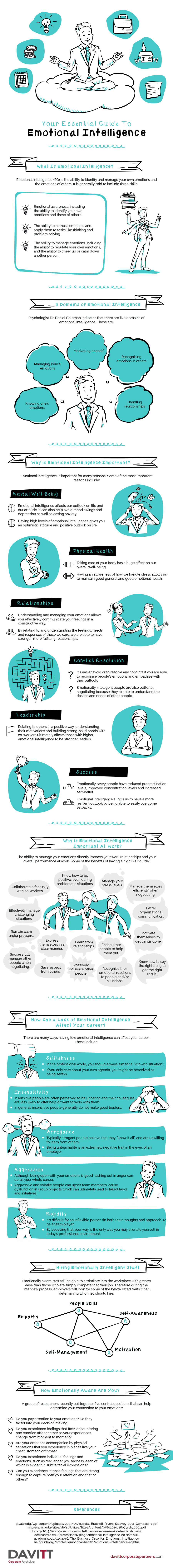 emotional-intelligence-what-you-need-to-know-infographic